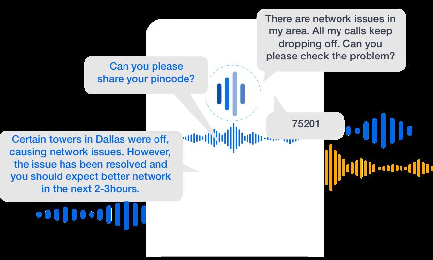 telecom conversational ivr agent